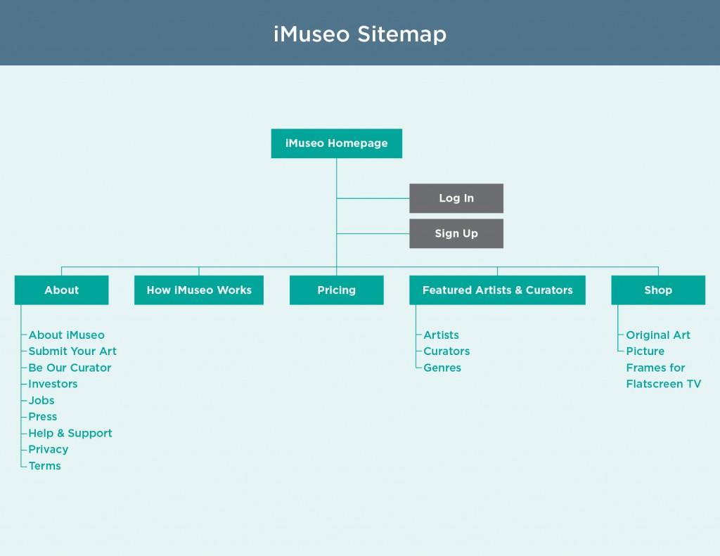 sitemap-1